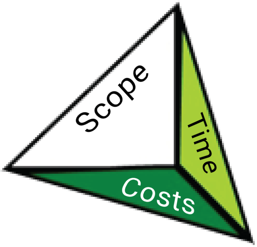 משולש Scope-Time-Costs
